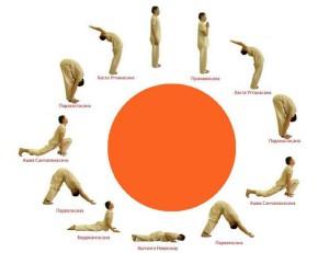 syriya namaskara  Sūrya Namaskāra – приветствие Солнцу: хатха йога Традиции йоги сурья намаскар